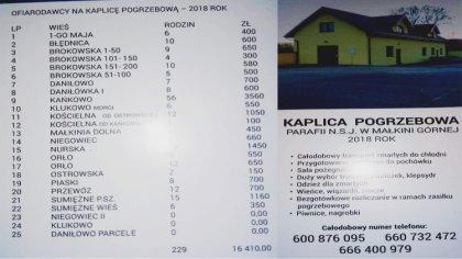 Ostrów Mazowiecka - Jeden z naszych czytelników podzielił się zdjęciem ulotki ja