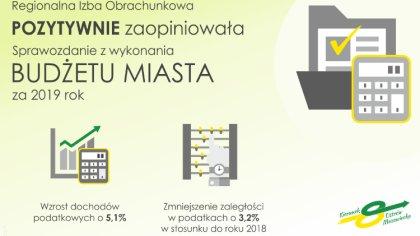 Ostrów Mazowiecka - Miejski budżet za 2019 rok został pozytywnie zaopiniowany pr