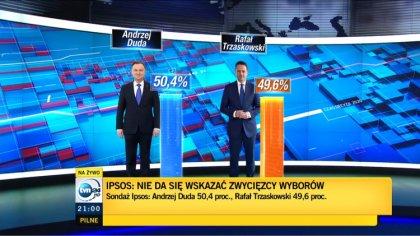 Ostrów Mazowiecka - Dziś Polacy wybierali Prezydenta Rzeczypospolitej Polskiej n