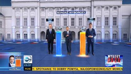Ostrów Mazowiecka - Niewielki wzrost poparcia dla Andrzeja Dudy. Urzędujący prez